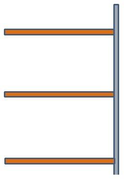 Palettenregal-Anbaufeld 3 Paletten nebeneinander je max. 1500 kg