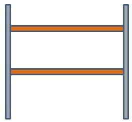 Palettenregal-Grundfeld 3 Paletten nebeneinander je max. 1500 kg